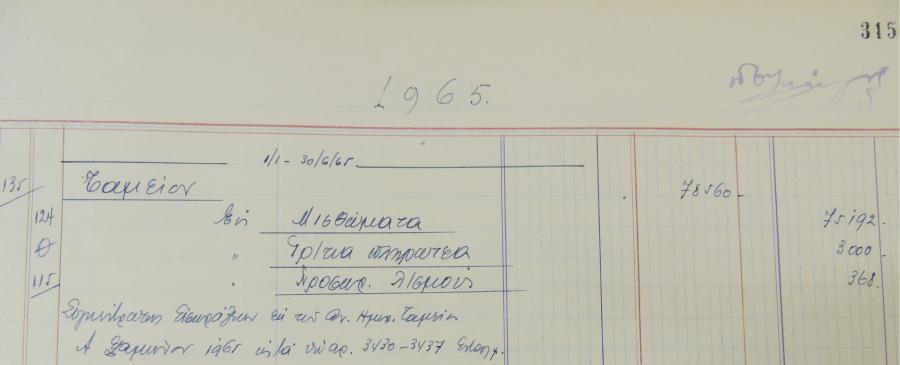 1965 Λογιστικό Βιβλίο
