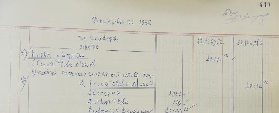 1982 Λογιστικό Βιβλίο