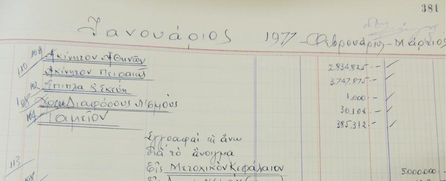1977 Λογιστικό Βιβλίο