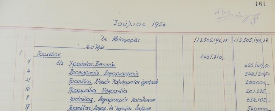 1954 Λογιστικό Βιβλίο